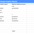 Spreadsheet Analytics Pertaining To Analytics – Dig Your Data With Google Analytics Spreadsheet Addon
