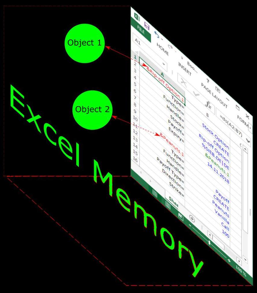Spreadsheet Api With Regard To Javascript Spreadsheet Api Or Can Excel Spreadsheet Cells Contain