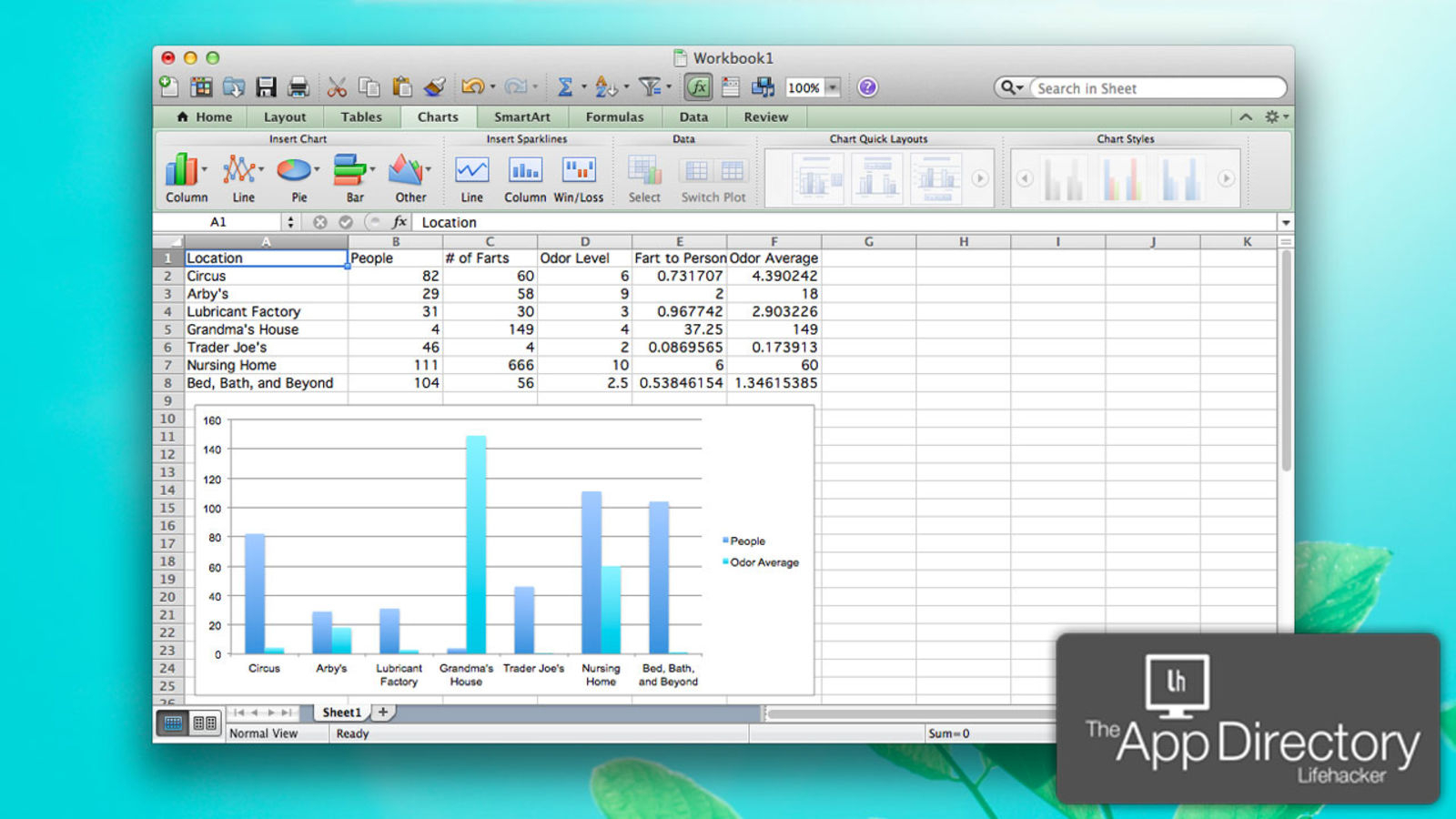Spreadsheet App For Mac Regarding The Best Spreadsheet App For Mac