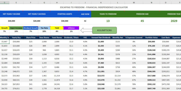 Spreadsheet Calculator Pertaining To Free Spreadsheet: The Financial Independence Calculator  Escaping