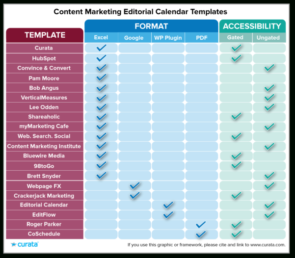 Spreadsheet Calendar Template In Editorial Calendar Templates For Content Marketing: The Ultimate List