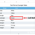 Spreadsheet Cell Definition for Cell Reference Definition