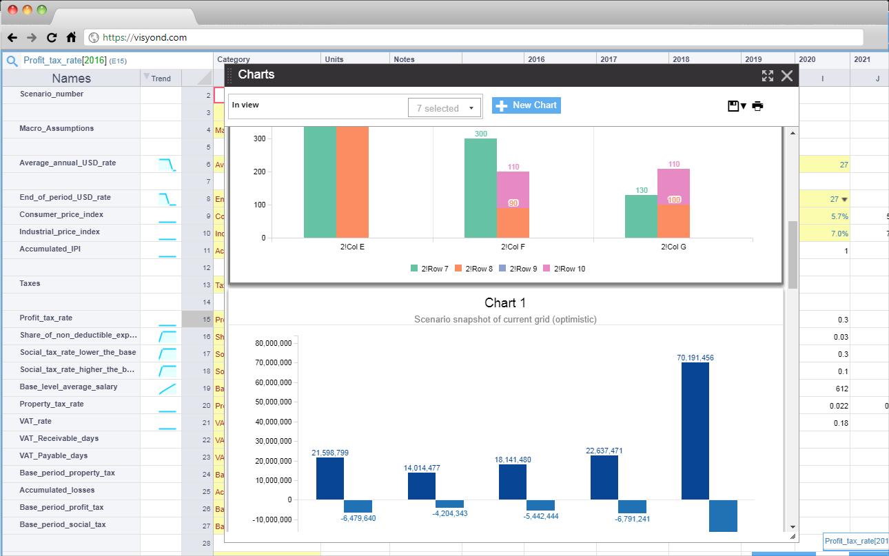 Spreadsheet Chart For Create Spreadsheet Charts Online  Visyond