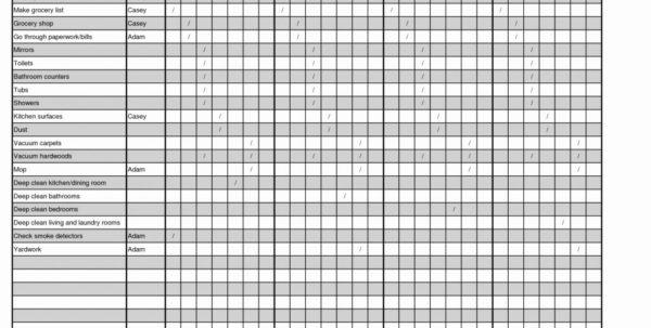 Spreadsheet Chart Regarding Restaurant Inventory Spreadsheet Food Storage Chart Unique Invoice