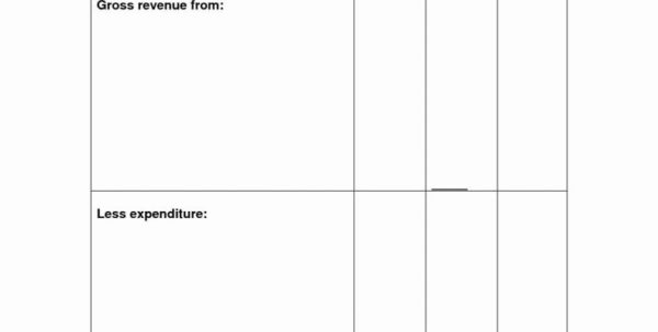 Spreadsheet Class In Profit And Loss Worksheet For Grade 5 Pdf Finding Out Class 6