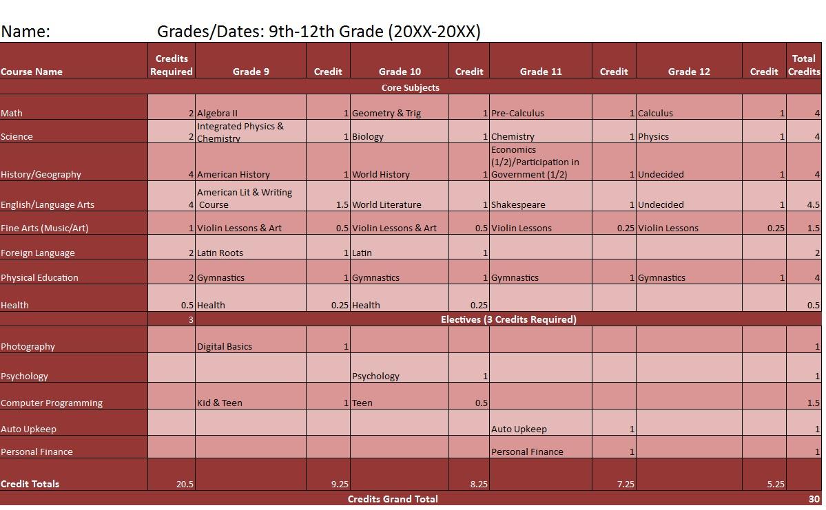 Spreadsheet Class Within 4 Year High School Plan Free Spreadsheet Printable  Startsateight