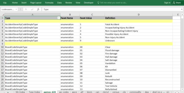 Spreadsheet Codes Regarding Code Spreadsheet