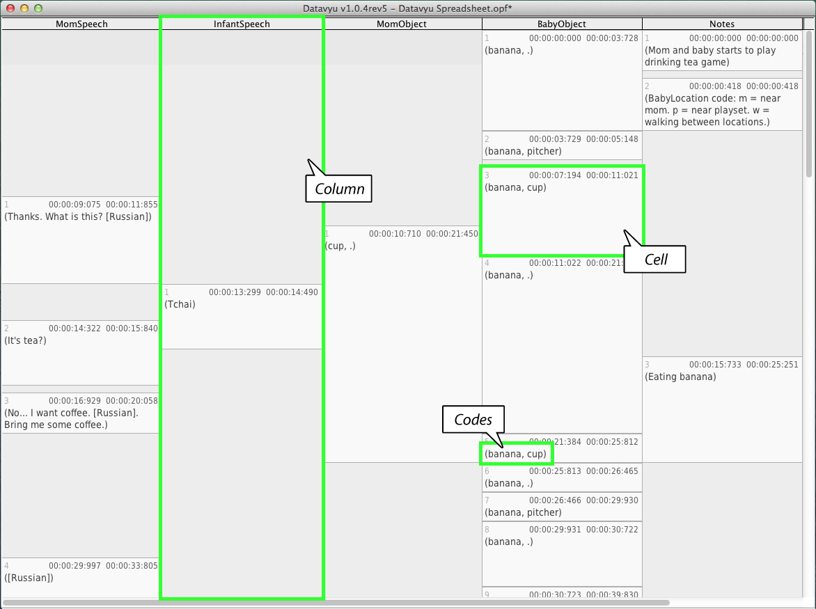 Spreadsheet Codes With Spreadsheet Overview  Datavyu: Video Coding And Data Visualization