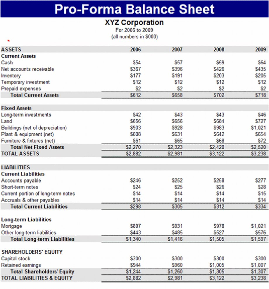 Spreadsheet Compare Download For Download Pro Forma Balance Sheet Pro Forma Spreadsheet – Diff