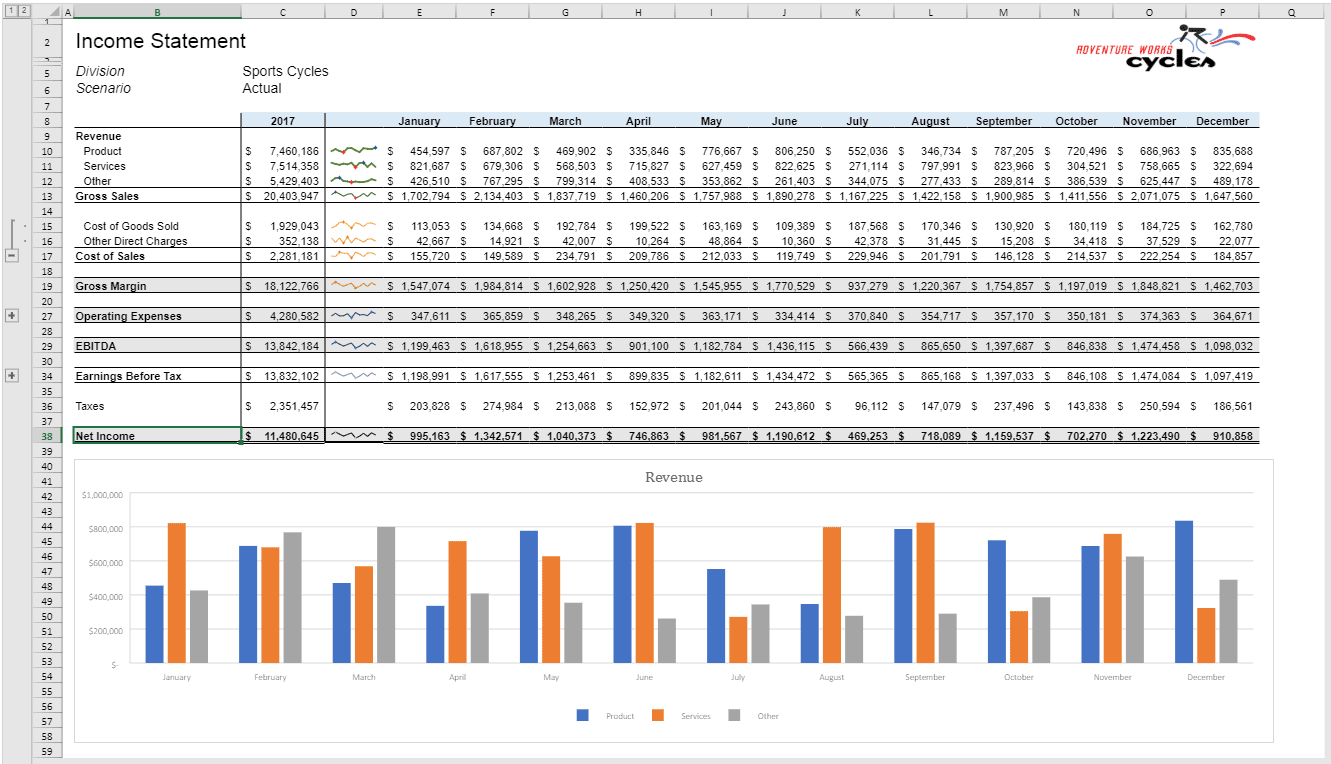 Spreadsheet Components Regarding Creating Charts With Javascript Spreadsheet Components In Vue Apps