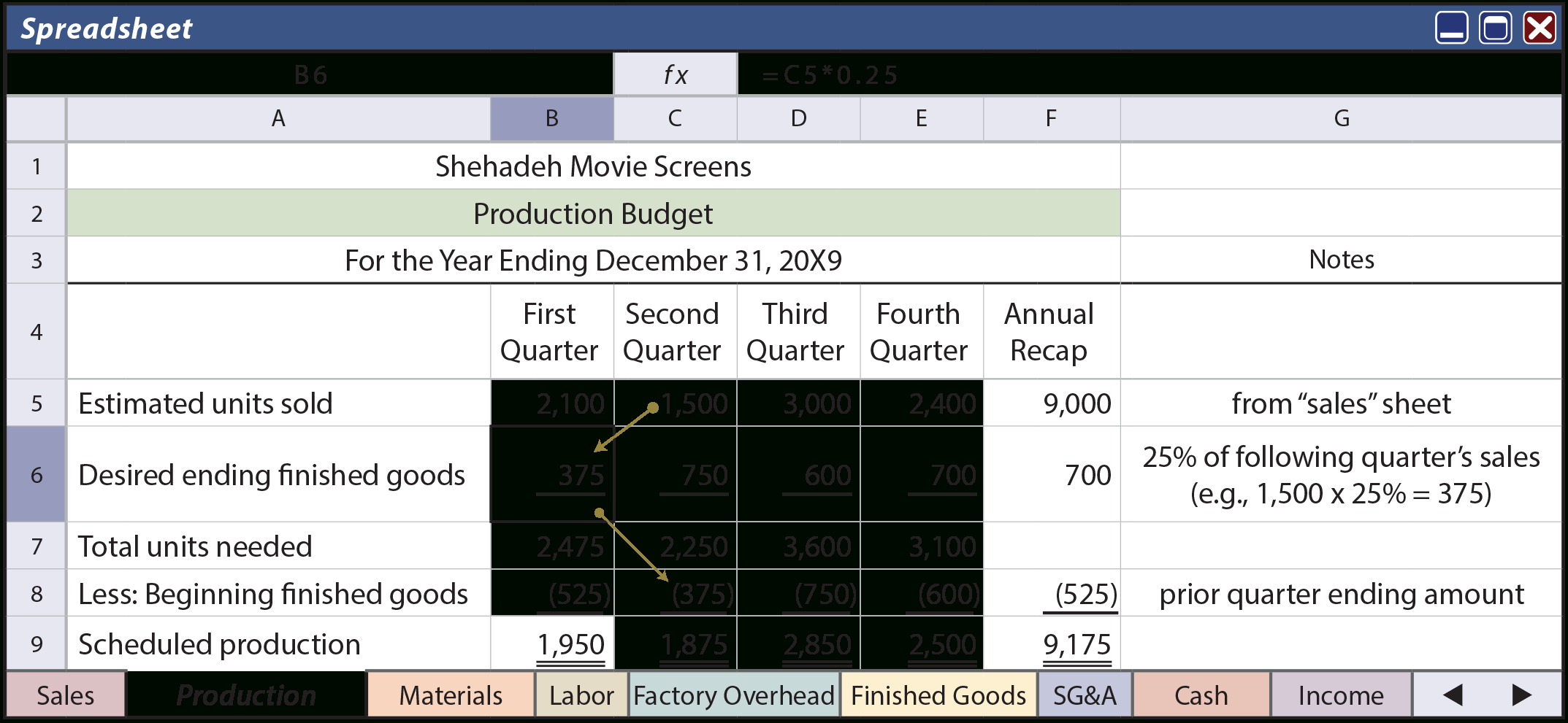 Spreadsheet Components Throughout Components Of The Budget Principlesofaccounting Within Components Of