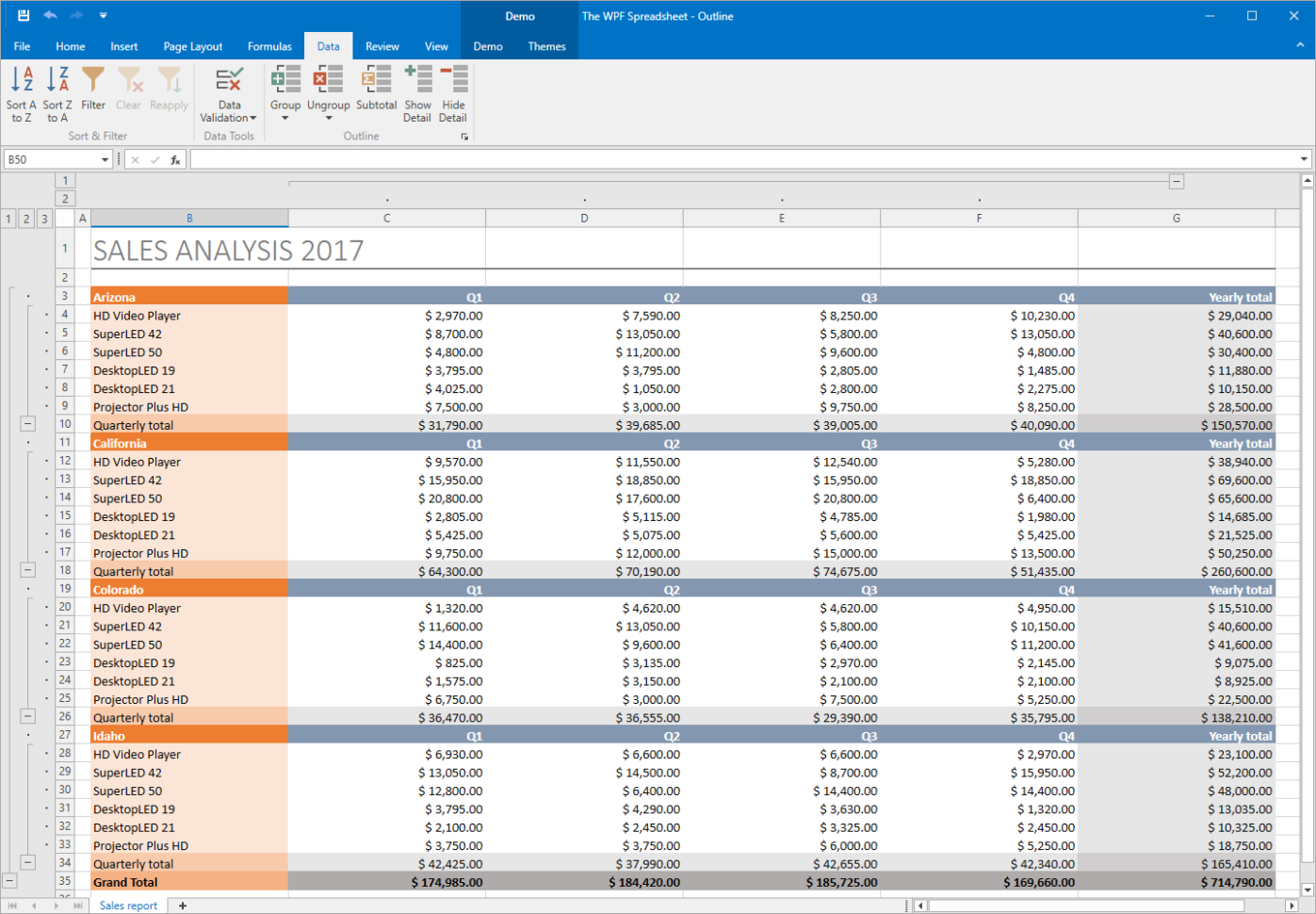 Spreadsheet Control Software Within Wpf Spreadsheet For Visual Studio  Excel Inspired Spreadsheet
