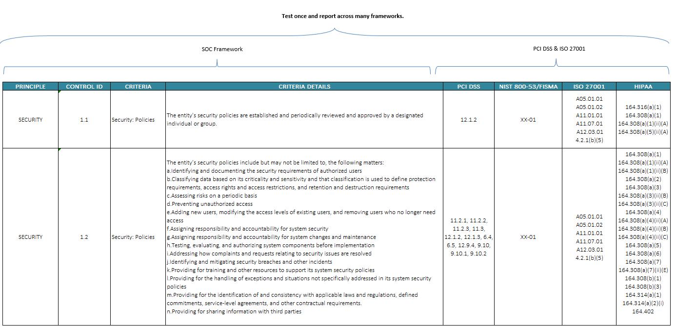 Spreadsheet Controls In Spreadsheet Controls 2018 Free Spreadsheet Spreadsheet App  Aljerer