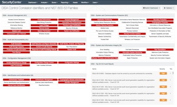 Spreadsheet Controls In Templates Nist 80053 Controls Spreadsheet  Homebiz4U2Profit