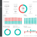 Spreadsheet Dashboard Template For Project Management Dashboard Excel Template Free Hr Metrics