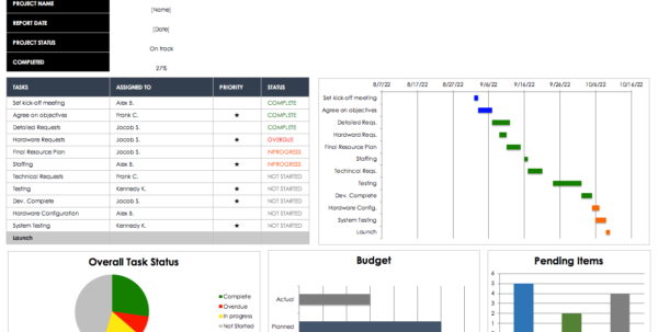 Spreadsheet Dashboard Template For Project Management Spreadsheet Template Free Software Excel Timeline