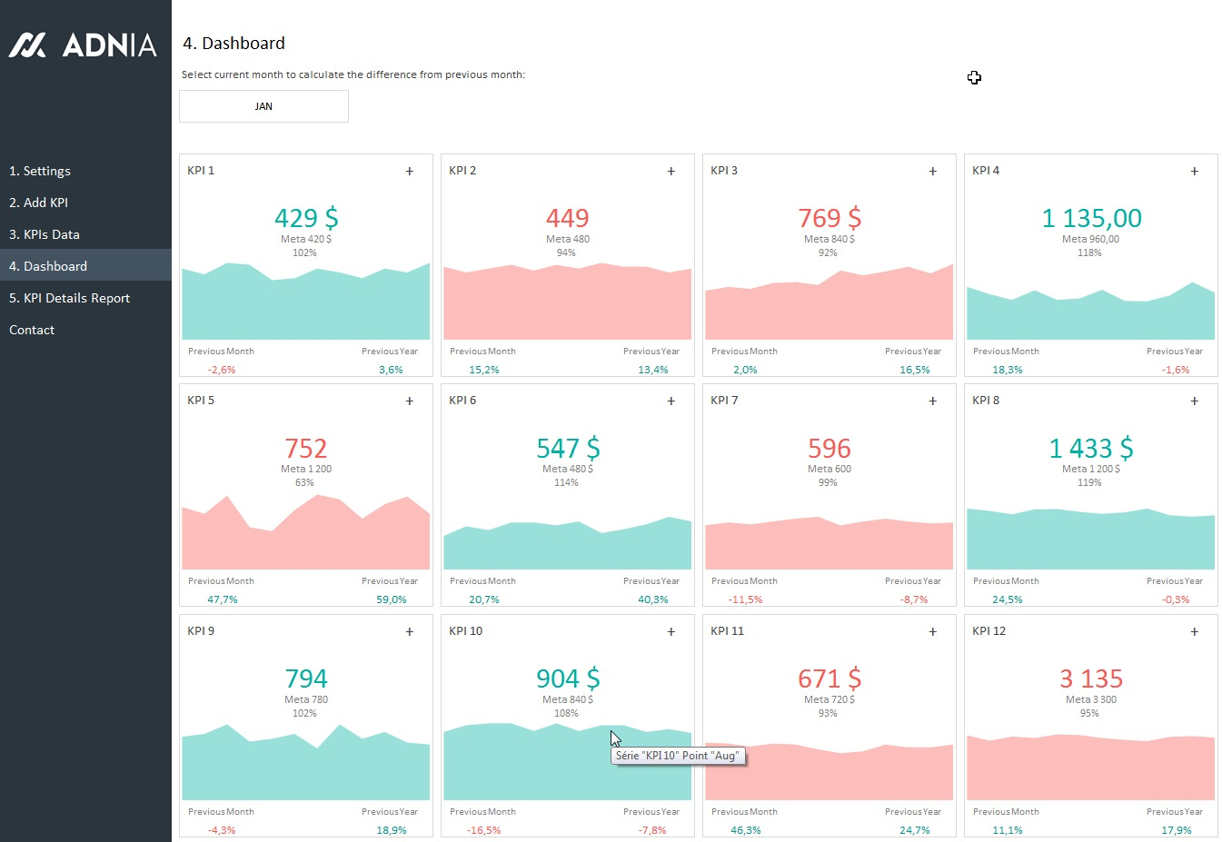 Spreadsheet Dashboard Template Pertaining To Kpi Management Template Package  Adnia Solutions