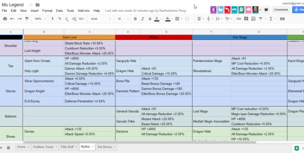 Spreadsheet Database In Mu Database Spreadsheet  Forums