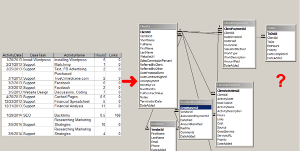 Spreadsheet Database Within Should You Convert Your Spreadsheet To A Database?  21Stsoft