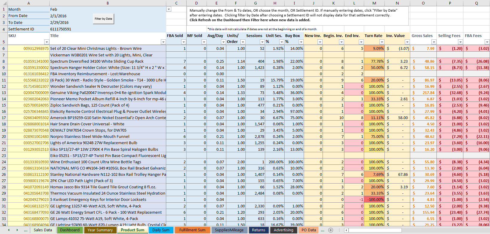 Spreadsheet Description Inside The Ultimate Amazon Fba Sales Spreadsheet V2 – Tools For Fba