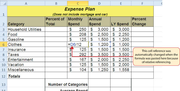 Spreadsheet Design Examples In Sample Of Excel Worksheet Or Example Sheet With Spreadsheet Formulas