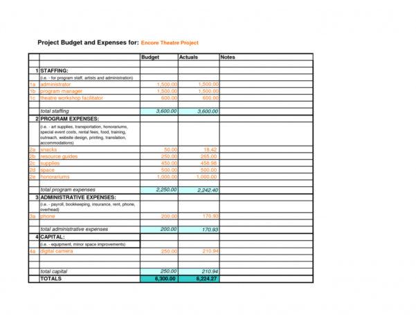 Spreadsheet Design Examples Regarding Example Of Best Wedding Budget Spreadsheet Design  Pianotreasure