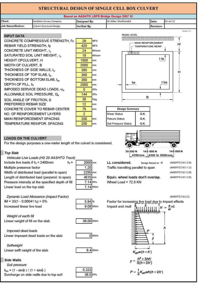 Spreadsheet Design Examples Throughout Spreadsheet Example Of Drainage Calculation Box Culvert Design