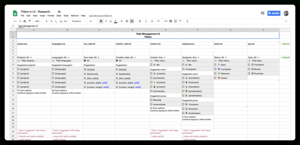 Spreadsheet Designers Throughout Ux Design With Google Docs And Sheets Part2 – Ux Collective