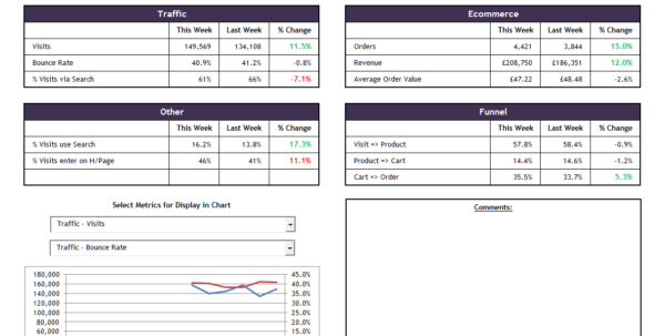 Spreadsheet Download For Mac With Regard To Excel Spreadsheet Mac Free Download