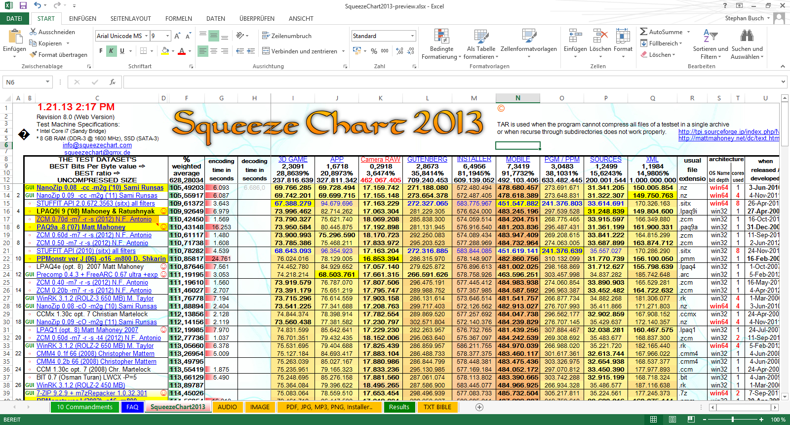 Spreadsheet Examples Intended For Examples Of Spreadsheets In Excel Free  Homebiz4U2Profit