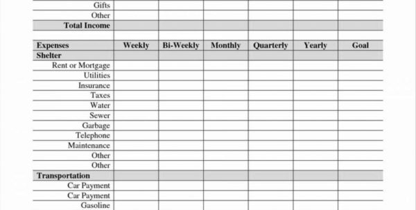 Spreadsheet For Bills And Income With Personal Business Expenses Spreadsheet Budget Expense Free Download