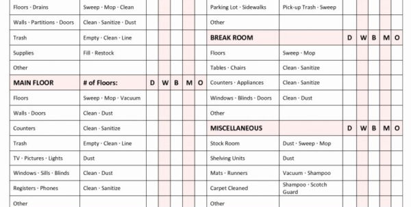 Spreadsheet For Building A House Throughout House Building Cost Spreadsheet Home Expenses Construction Budget