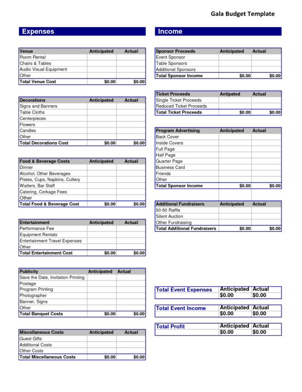 Spreadsheet For Catering Business Pertaining To Example Of Spreadsheet Budget Planner Catering Business Cards