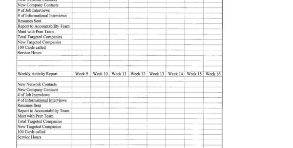 Spreadsheet For Church Offering For Church Tithe And Offering Spreadsheet Invoice Template