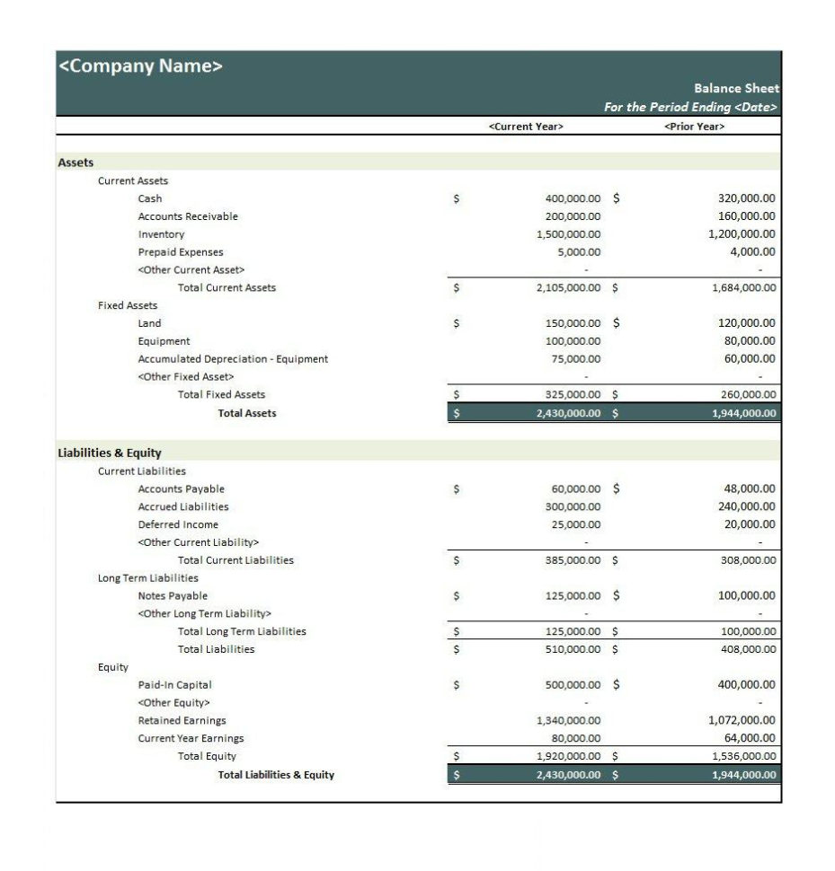 Spreadsheet For Estate Accounting For 38 Free Balance Sheet Templates  Examples  Template Lab