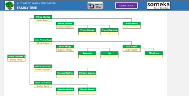 Spreadsheet For Family Tree Inside Automatic Family Tree Maker  Unique Excel Template