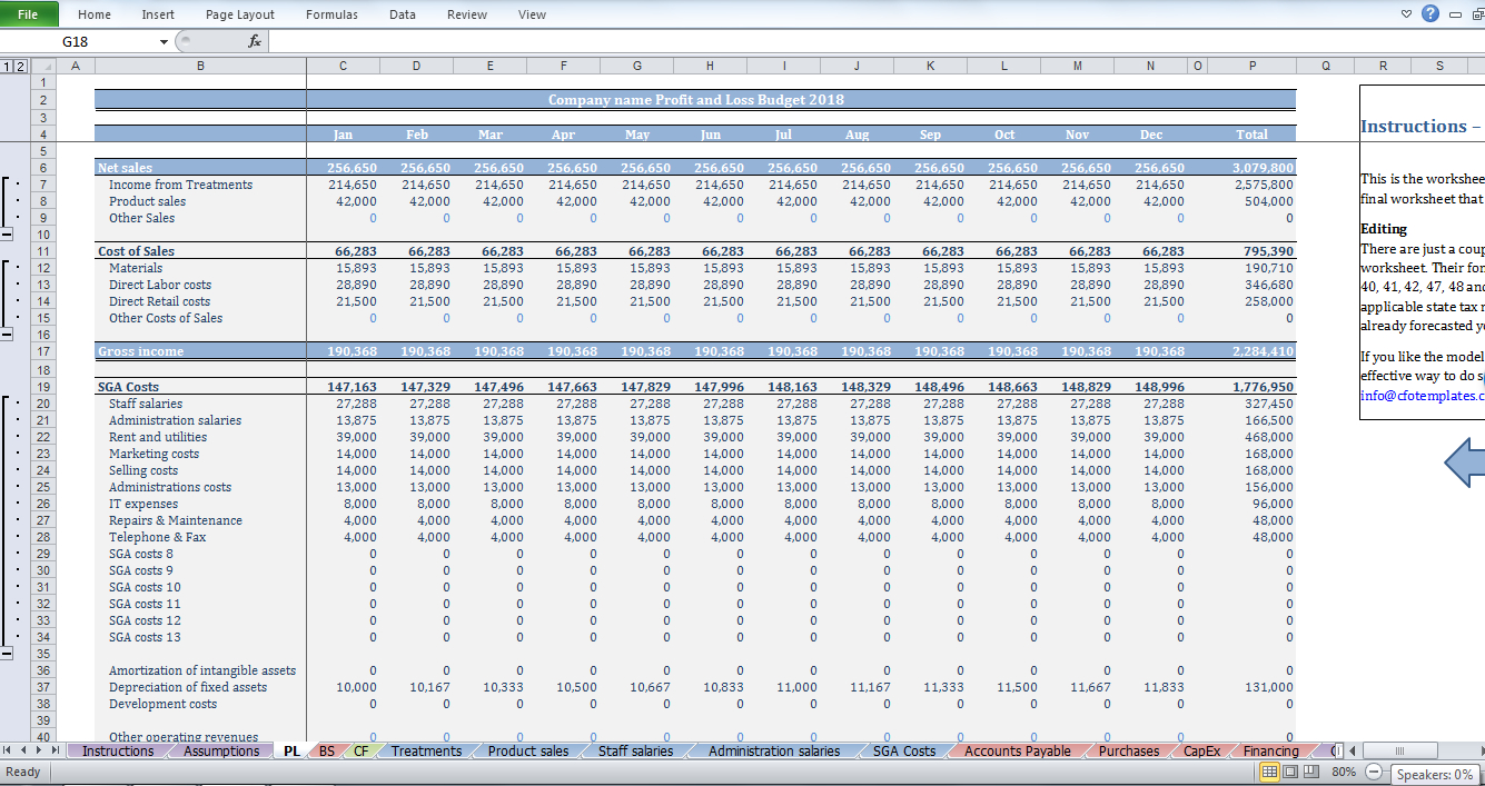 Spreadsheet For Hairdressers With Beauty Salon Budget Template  Cfotemplates