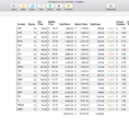 Spreadsheet For Macbook Air Inside Dividend Income Portfolio Template For Apple Numbers