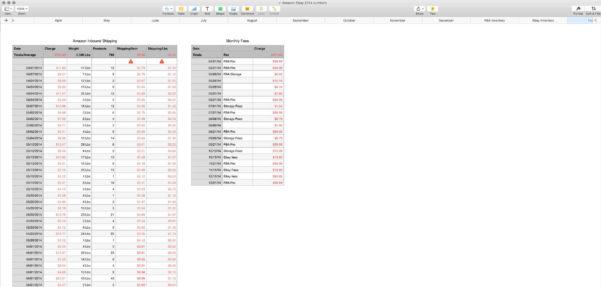 Spreadsheet For Macbook Air Regarding Spreadsheet For Macbook  Aljererlotgd
