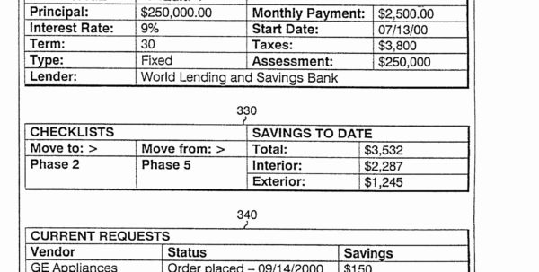 Spreadsheet For Real Estate Investment In Real Estate Investment Analysis Spreadsheet Canada With Commercial