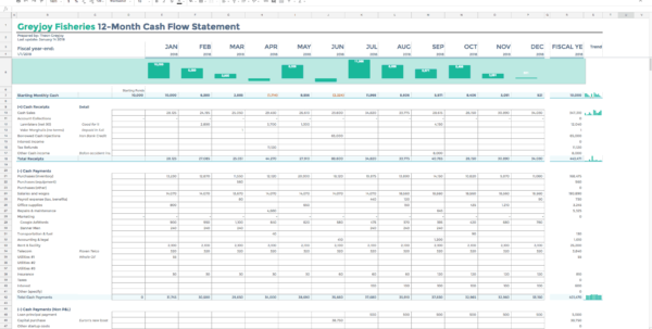 Spreadsheet For Statement Of Cash Flows With Regard To The Ultimate Cash Flow Guide  Fundthrough Spreadsheet For Statement Of Cash Flows Google Spreadsheet