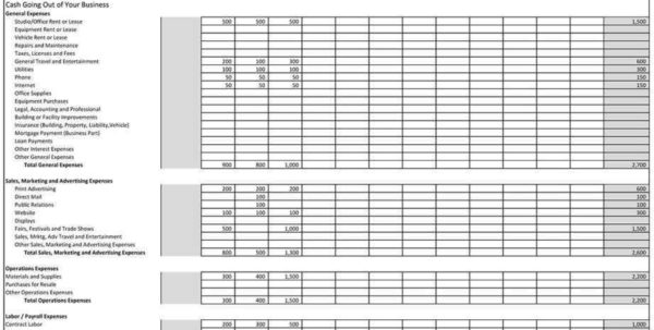 Spreadsheet For Tracking Expenses For Small Businesses In Sample Small Business Expense Spreadsheet For Vl ~ Epaperzone