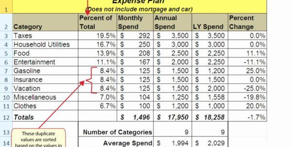 Spreadsheet For Truckers Regarding Spreadsheet For Truckers  Aljererlotgd Spreadsheet For Truckers Spreadsheet Download