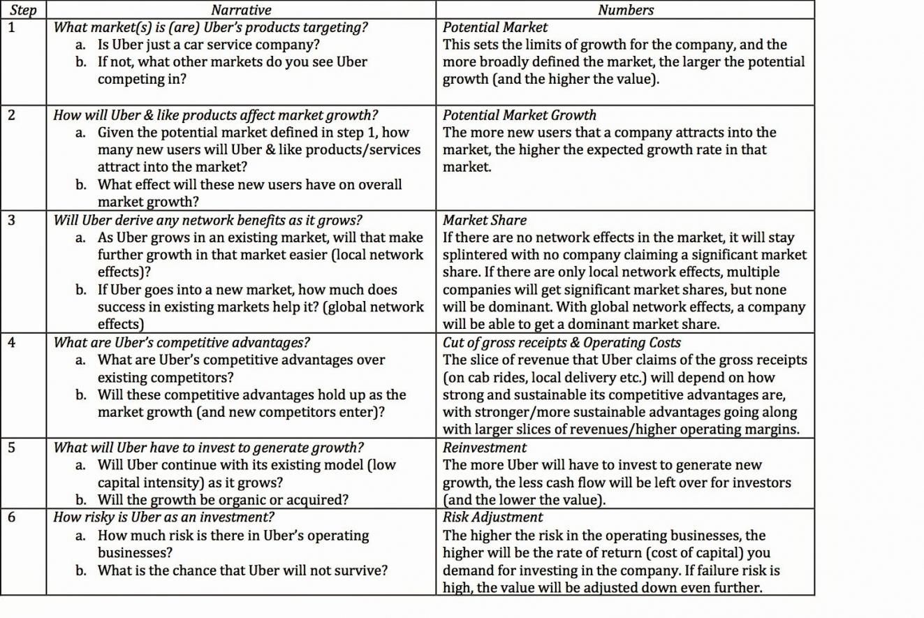 Spreadsheet For Uber Drivers Regarding Uber Driver Spreadsheet Expense Excel Sheet Uk  Askoverflow