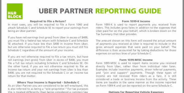Spreadsheet For Uber Drivers With Regard To Uber Driver Spreadsheet – Spreadsheet Collections