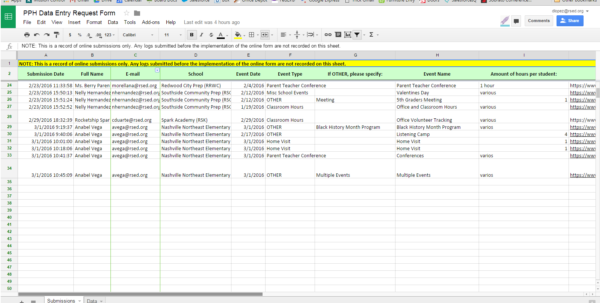 Spreadsheet Form Within Google Spreadsheet Integration Not Working  Jotform