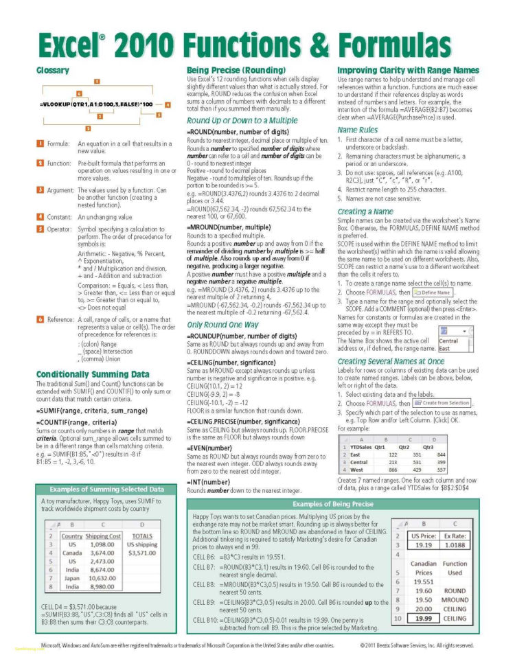 Spreadsheet Formulas And Functions For Excel Spreadsheet Troubleshooting Or Microsoft Excel 2010 Functions
