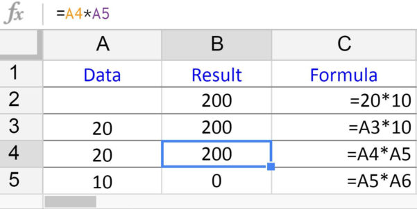 Spreadsheet Formulas Throughout How To Multiply Numbers In Google Spreadsheets