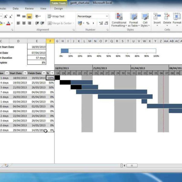 Spreadsheet Gantt Chart Template Regarding Free Gantt Chart Excel 2007 Template Download With Plus Together