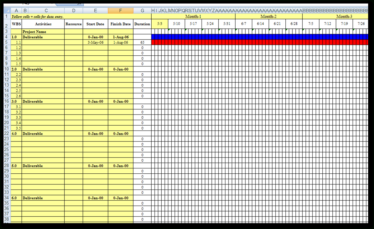 Spreadsheet Gantt Chart Template With Free Gantt Chart Excel Template Download Spreadsheet Good Objectives